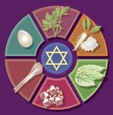 pesach-plate